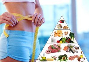 keto và giảm béo